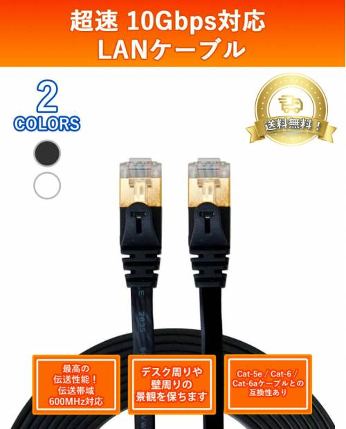 Flat type LAN cable with 10 Gbps Super Speed transfer